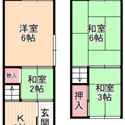 東大阪市中古テラスハウス<オーナーチェンジ物件>