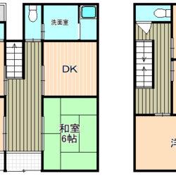 東大阪市中古一戸建て